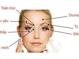 Liệt dây thần kinh mặt - cần phòng ngừa và can thiệp kịp thời-1
